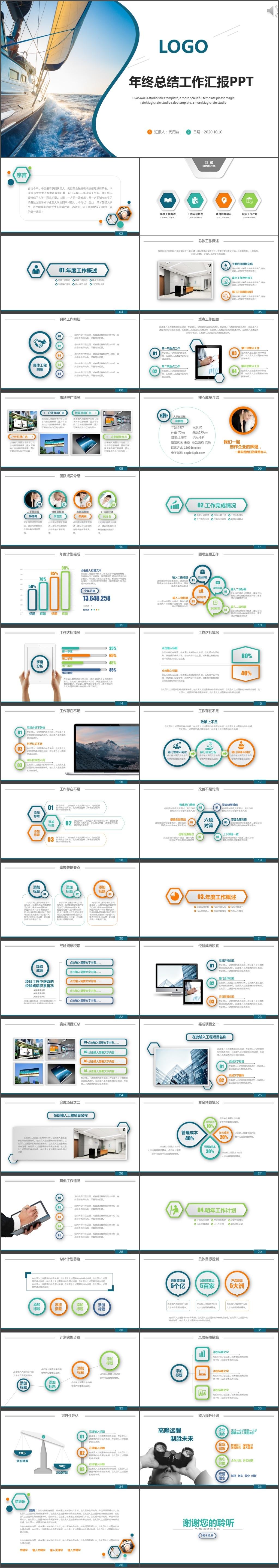 简洁大气工作总结年终总结工作计划PPT模板(2029)